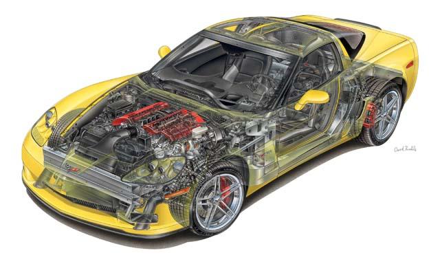 Official C6 Corvette Registry Z06 Introduction